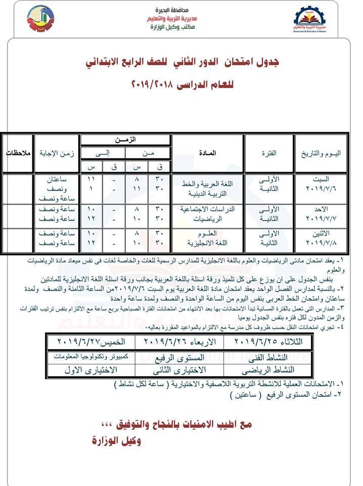 جداول امتحانات محافظة البحيرة الدور الثانى 2019 لجميع الصفوف Periodic Table Diagram Exam
