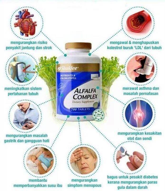 Alfalfa Complex Dari Shaklee Natural Supplements Health