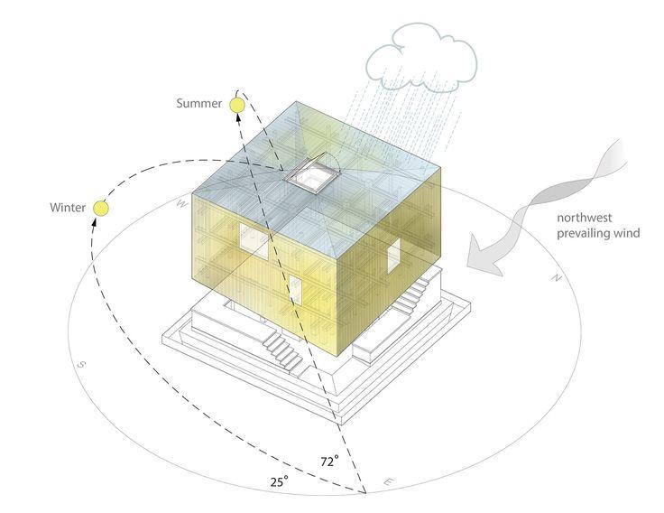 Gallery of Nest We Grow / College of Environmental Design UC Berkeley + Kengo Kuma & Associates - 33