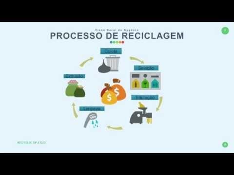 RECYCLIX PLANO DE NEGOCIOS OFICIAL