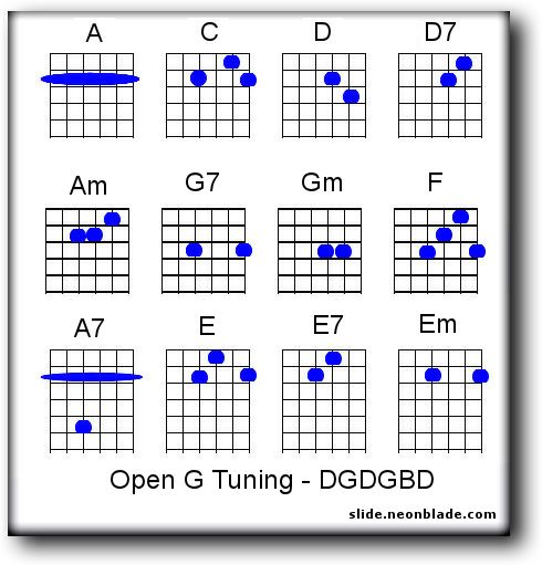 basic chords for Open G tuning
