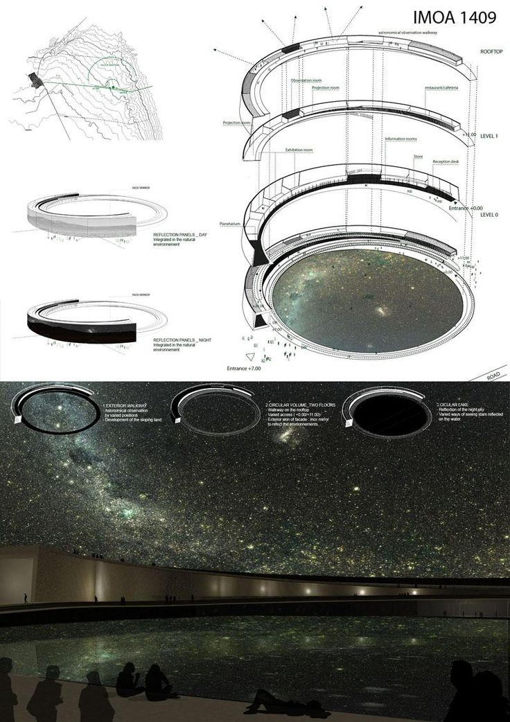 International Museum of Astronomy (First prize arquideas)  ECOLE NATIONALE SUPERIEURE D'ARCHITECTURE PARIS MALAQUAIS /