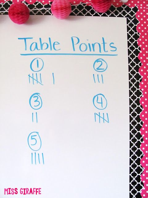20 Classroom Management Strategies You Can Start Right Away - table points!