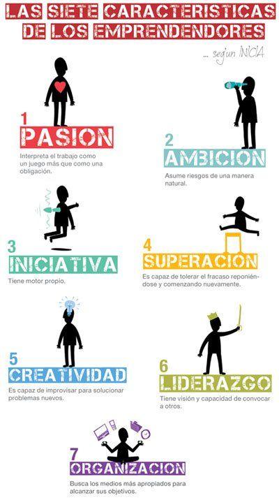 las 7 caracteristicas de los emprendedores #caracteristicas #emprendedores #infografia http://julyher.com