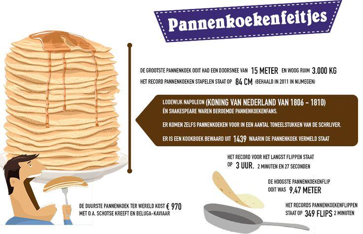 Leuke Pannenkoekenfeitjes - http://Keukengadget.nl