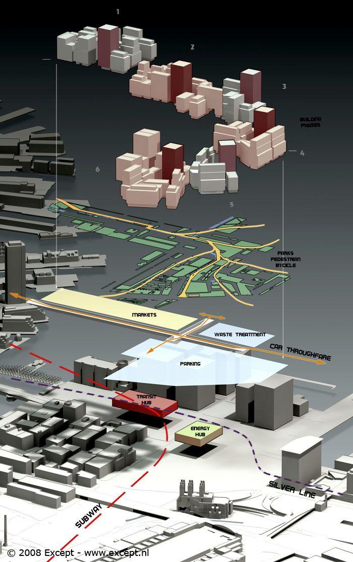Best 25 landscape diagram ideas on pinterest urban for Movement architecture concept