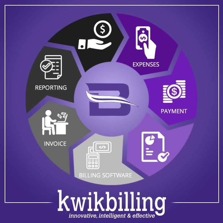 KwikBilling - #Multilanguage, #MultiCurrency, Online #Billing & Invoicing Software - http://ow.ly/4n37O7