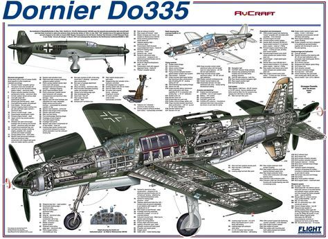 1944 Dornier Do 335: A Really Big Push/Pull Speedster From WWII (+ Video) - blog - AirPigz