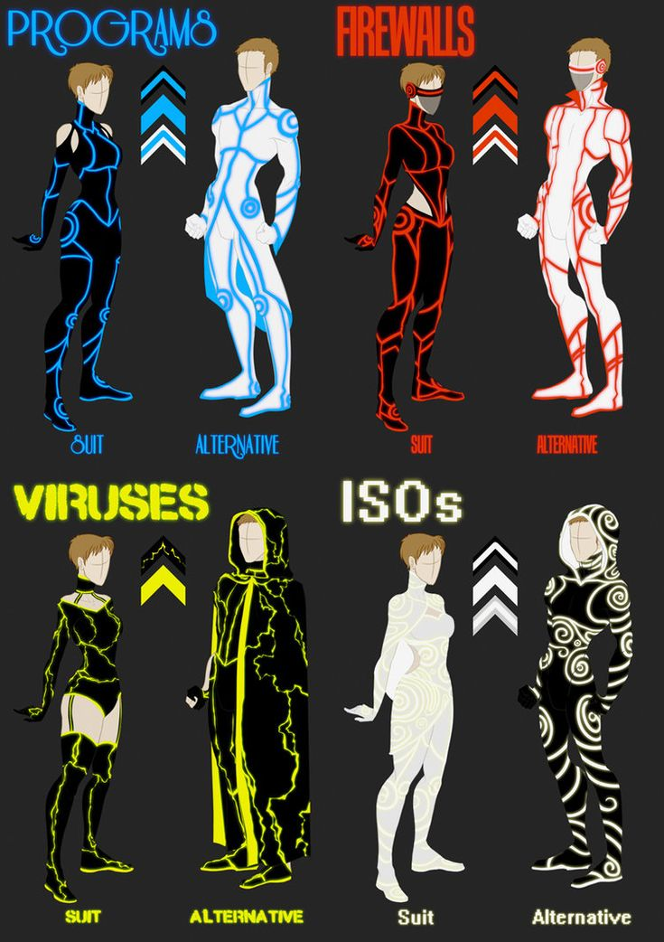 Costume ideas using electroluminescent wire....