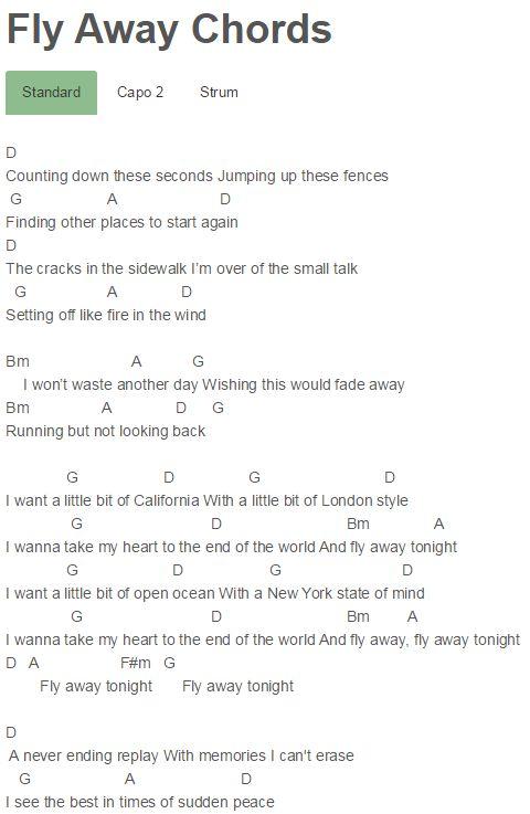 Ill Fly Away Lyrics And Chords Banjo Banjo Tablature For Ill Fly
