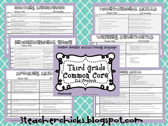 Common Core Checklist for third grade with kid friendly words...Love it!