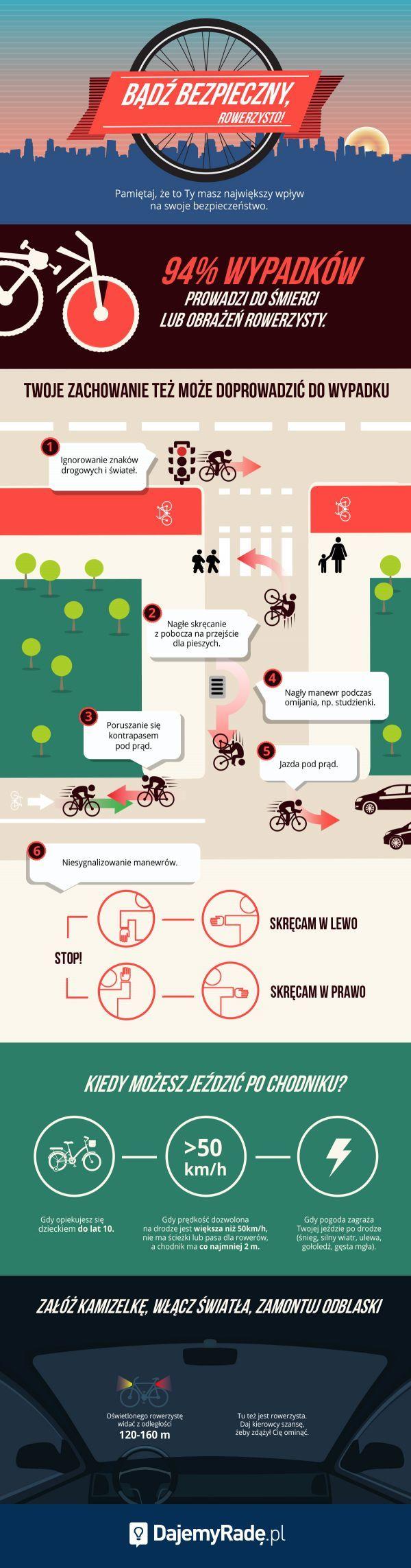 Wzajemne oskarżenia rowerzystów i kierowców nie mają końca. A wina - jak zawsze - leży pośrodku. Sprawdź, czy na pewno umiesz jeździć na rowerze. #dajemyrade