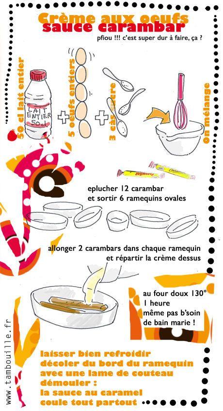 Crème aux oeufs au Carambar...(deux plaisirs régressifs)