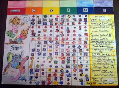 Life Sprinkled With Glitter: Coin Chart: Behavioral & Financial plan for your 2-6 year old THIS REALLY WORKS!