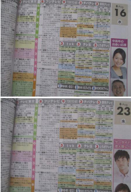 La programación TV de los diarios Japoneses revela los títulos provisionales para los episodios del 16 de agosto y 23 de agosto: 16 de agosto: Episodio #20 -El chico del Sharingan-. 23 de agosto: Episodio #21 Sasuke y Sarada.  Nota: Son títulos provisionales, lo que significa que pueden estar suj...