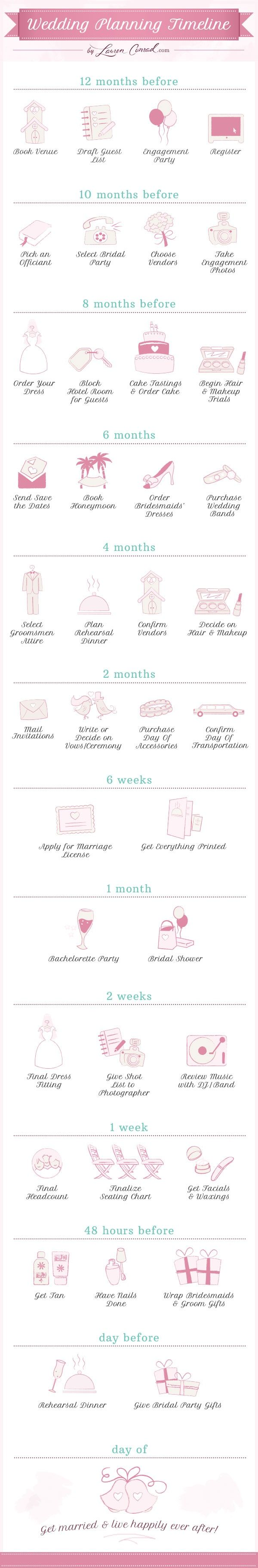 Wedding Planning Timeline. Get ready for your special day!\