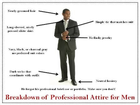 8 Style Essentials For A Job Interview | Proper Attire And Look For Job Seekers