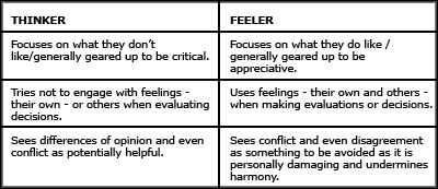 how to manage thinkers and feelers in relationship