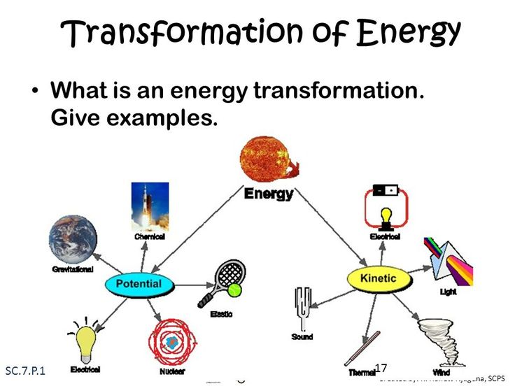cece0525a78f3ad44a5fbfd2777063c0 Televisions Of Energy Transformation Examples on examples of conservation of energy, examples of convection, examples of chemical energy, examples of conduction, examples of electric motor, examples of potential energy, examples of energy innovation, examples of heat, examples of energy transfer, examples of energy planning, examples of chemical change, examples of solution chemistry, examples of nuclear energy, examples of kinetic energy, examples of energy conversion, examples of solar energy, examples of thermal energy, examples of energy development, examples of energy control, examples of energy change,