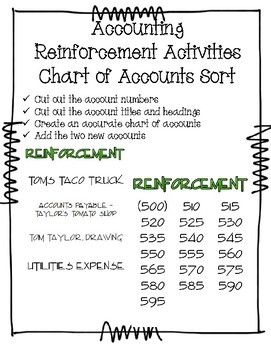 These printables can be used to reinforce activities in the accounting books that discuss the charts of accounts. Students will cut apart the account number pages, account titles and headings. Students should arrange and create an appropriate chart of accounts using the information provided.