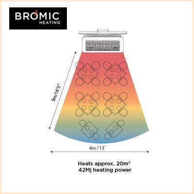 17 best ideas about radiateur gaz on pinterest chauffage for Chauffage exterieur gaz