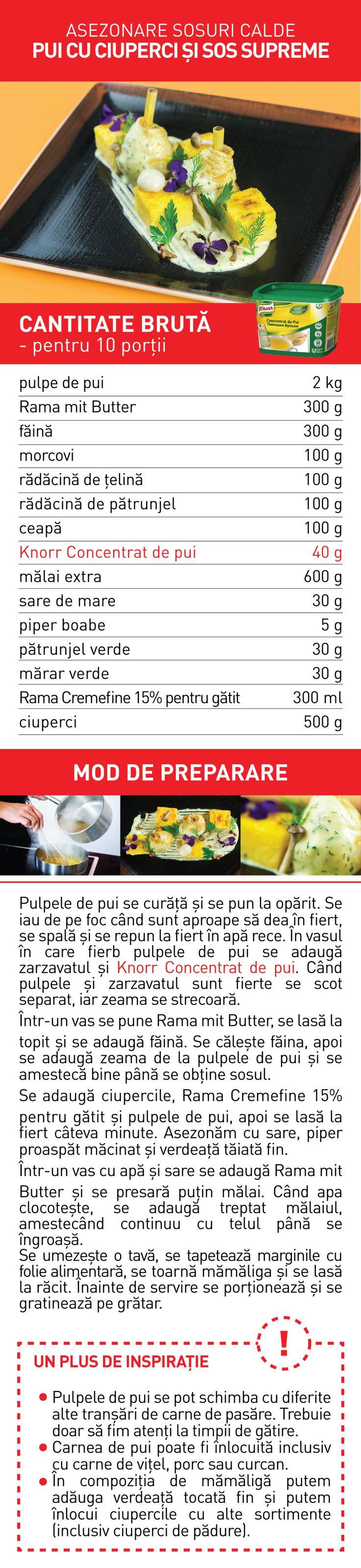 Asezonare sosuri calde (III) - RETETE