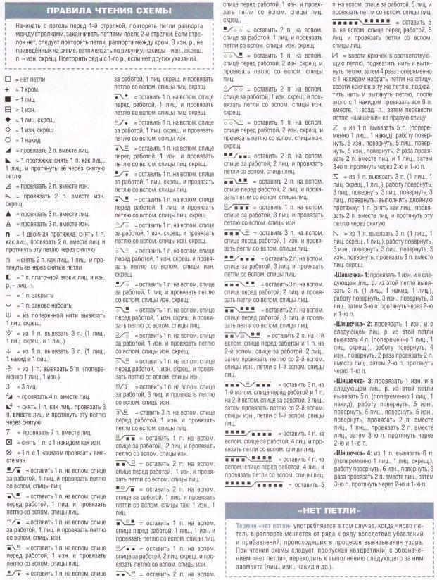 Расшифровка схем вязания