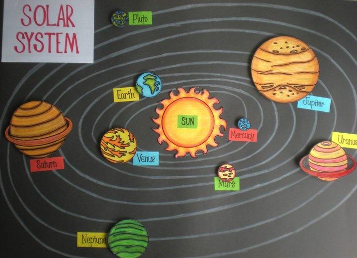 preschool solar system boklet - photo #27