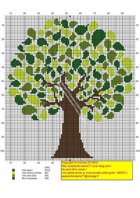 Jaskrawo-Zielone Drzewo