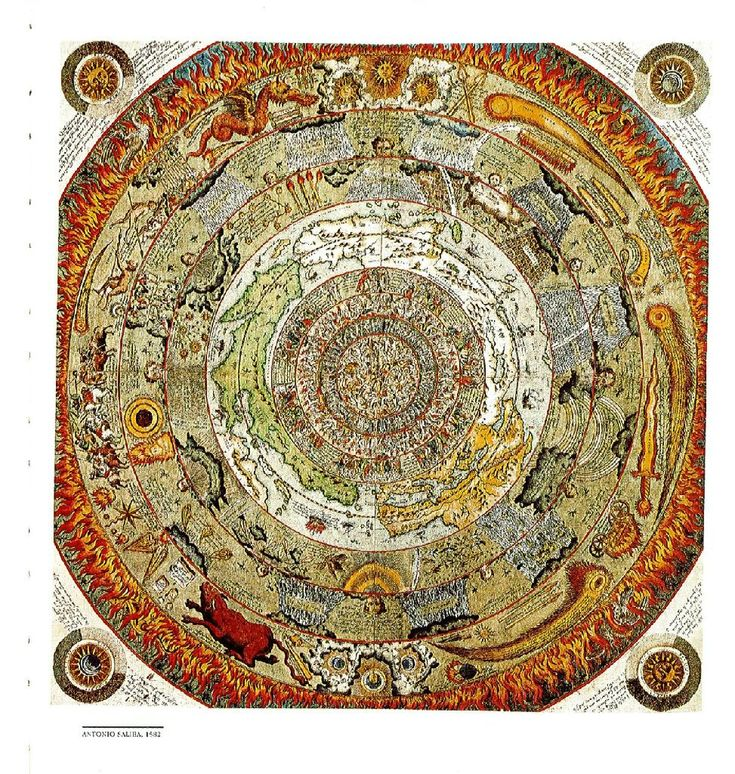 The only known example of the Jollain/De Jode edition of Saliba's map of the cosmos (1582), integrating ancient Pagan and medieval Christian cosmology with Renaissance beliefs and experiences.