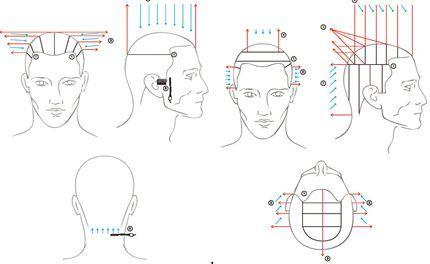 Men's haircut diagrams! Behind The Chair - Articles