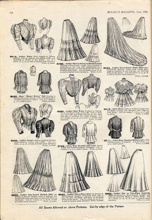 Fashion In The Period 1900 1909 In European And European