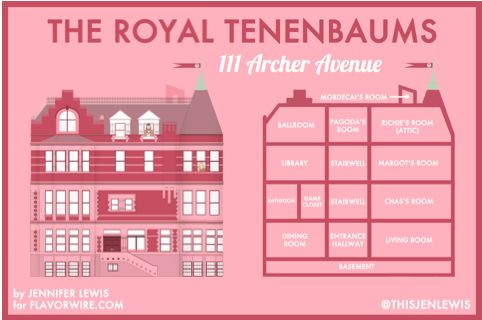 Exclusive: Illustrated Floor Plans for Wes Anderson Films