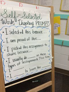 Anchor chart to scaffold students as they annotate over their favorite work. Work is placed in portfolios to share at student led conferences in the Spring.