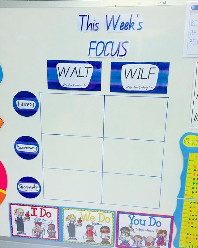 WALT & WILF learning intentions! Helps students understand exactly what they are learning each week!