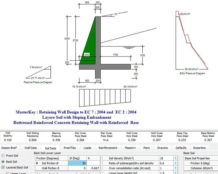 Design Features Gravity Retaining Wall Design Of A Retaining Unique Concrete Retaining Walls Design