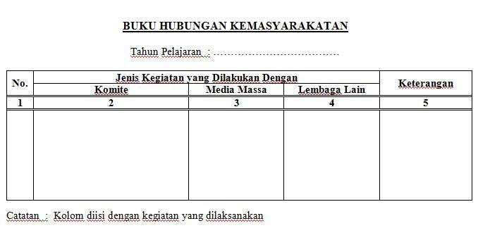 Contoh Format File Administrasi Sekolah Hubungan Kemasyarakatan