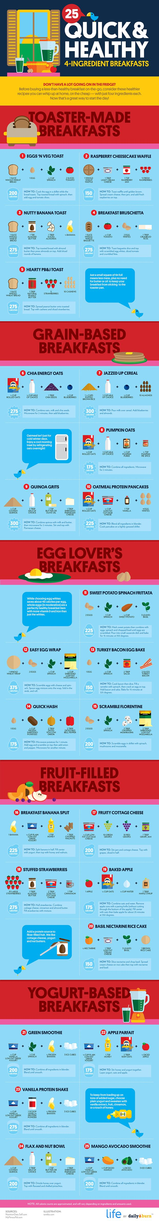 25 idées de petits-déjeuners simples et sains - Infographie Life by DailyBurn