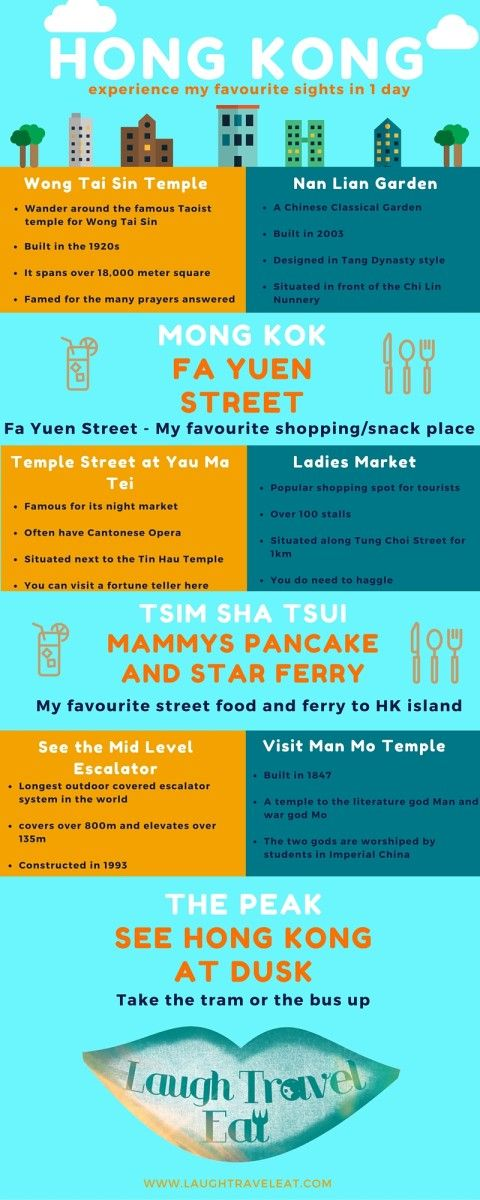 My 1 Day Itinerary in Hong Kong - visit all by favourite spots | Laugh Travel Eat