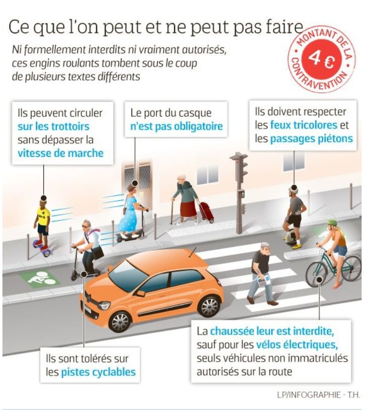 Consignes de sécurité sur le trottoir et sur la route. / French safety instructions on the pavement and on the road.  #safety #instructions #consignes #securite #safe #surete #sur #chaussee #trottoir #route #pavement #road #French #francais #LeParisien