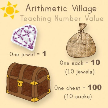 Can't wait to check this out....  looks like something I would really like!!!   :) Teach Number Value with Arithmetic Village.