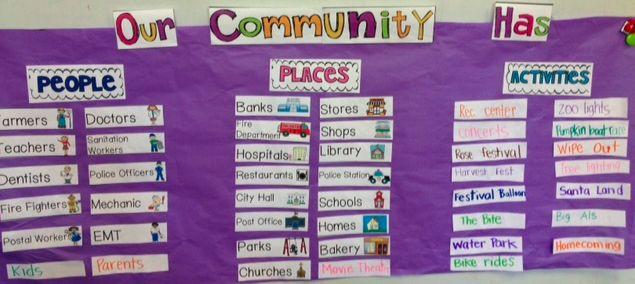Could tweak for career bulletin board or summer activities bulletin board  Sarah's First Grade Snippets: Communities Mini Unit