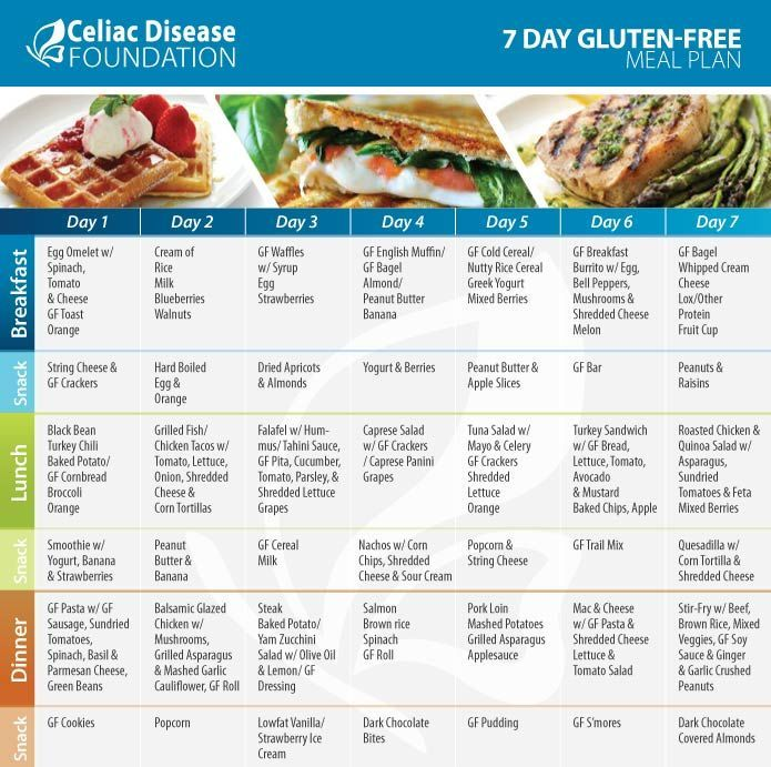 "The CDF 7 Day Gluten-Free Meal Plan provides 3 meals and 2 snacks each day with easy to make recipes and ""Quick Fixes"" for those on-the-go."