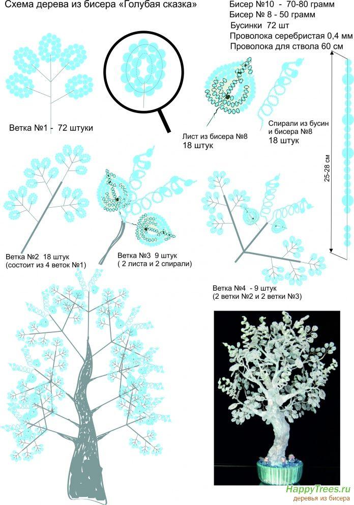 """Схема дерева из бисера """"Голубая сказка"""" / Схемы / Деревья и цветы из бисера"""