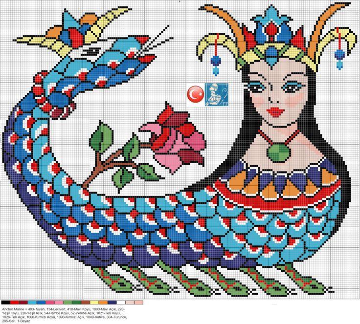 Yine efsaneye göre, Şahmaran'ın öldüğünü yılanlar bilmemekte...Designed by Filiz Türkocağı... ( Turkish Mythology )