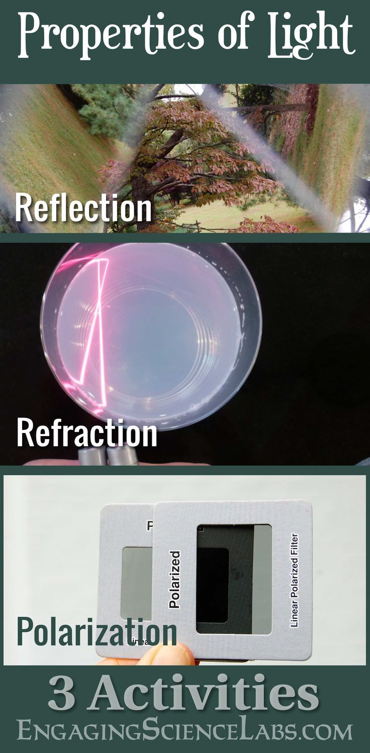 Properties Of Light Reflection Refraction