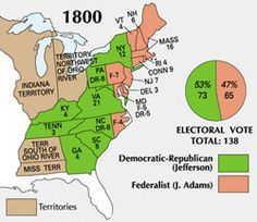 Federalists vs Democratic Republicans in 1800 | ... on Pinterest | Political Party, Federalist Party and Digital History