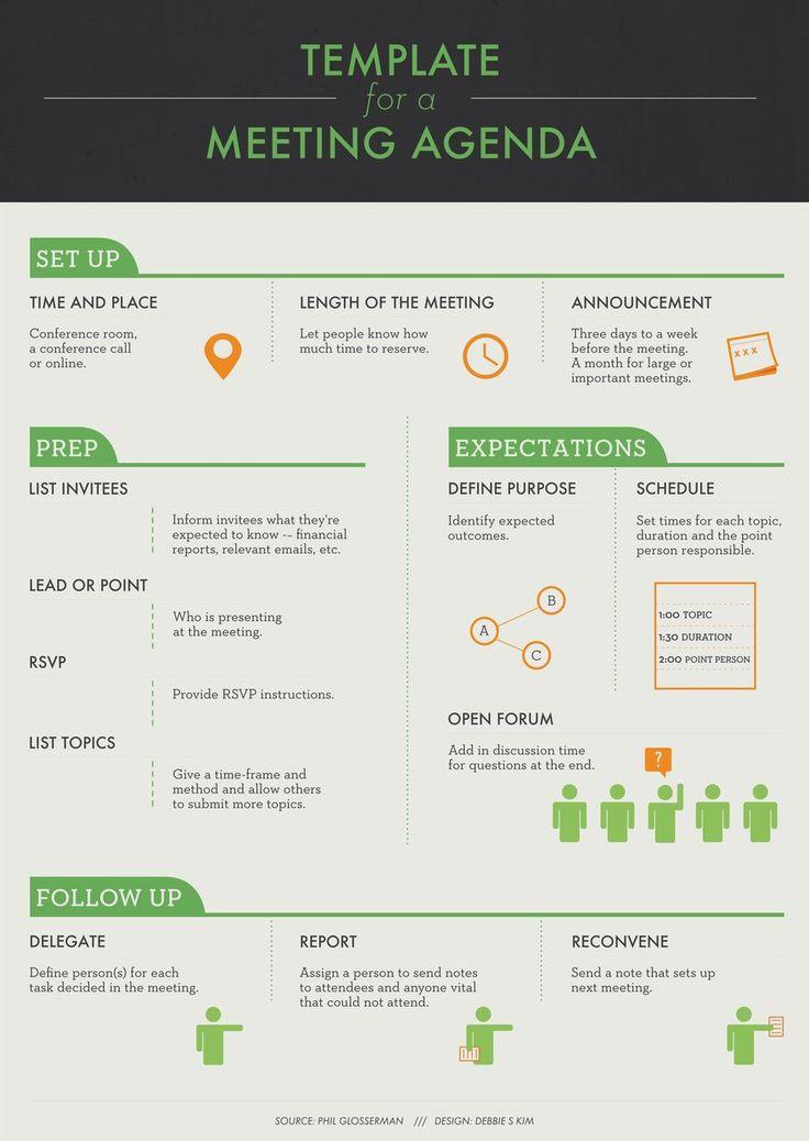 237 best Employer Brand Management images on Pinterest Customer - draft meeting agenda