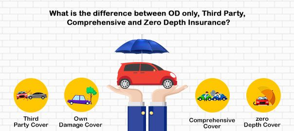 Pin On Insurance Industry