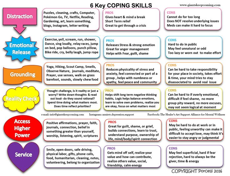 families and stress coping skills for living Free college essay families and stress - coping skills for living with stress and anxiety families and stress - coping skills for living with stress and anxiety is.